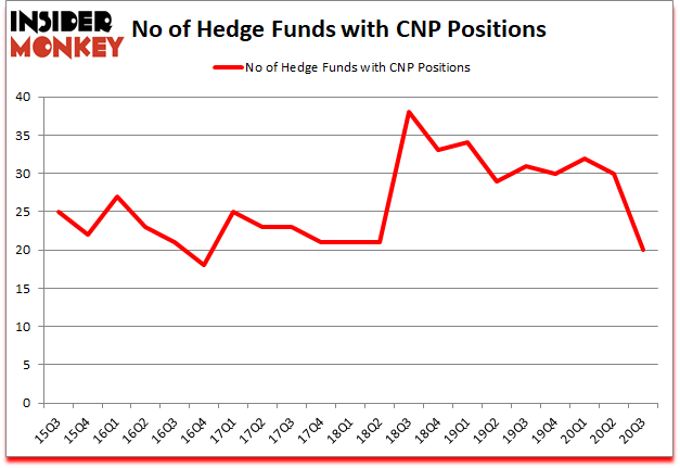 Is CNP A Good Stock To Buy?